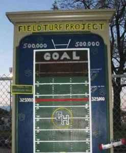 This donation board was used during the failed attempt to help the Andersons pay for the Anderson Field.